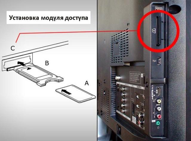 Что такое Pcmcia Card Slot в телевизоре LG для чего нужно